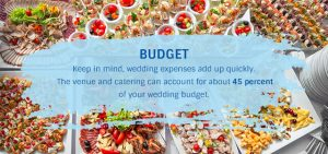 dearborn wedding budget